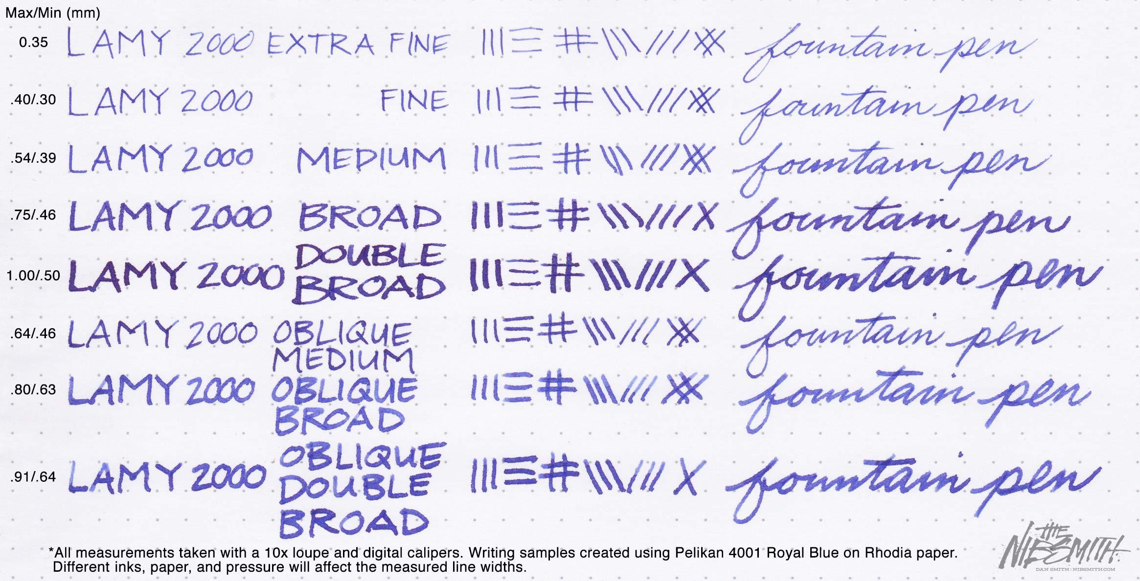 Lamy-2000-writing-sample-all-nib-sizes-nibsmith-1
