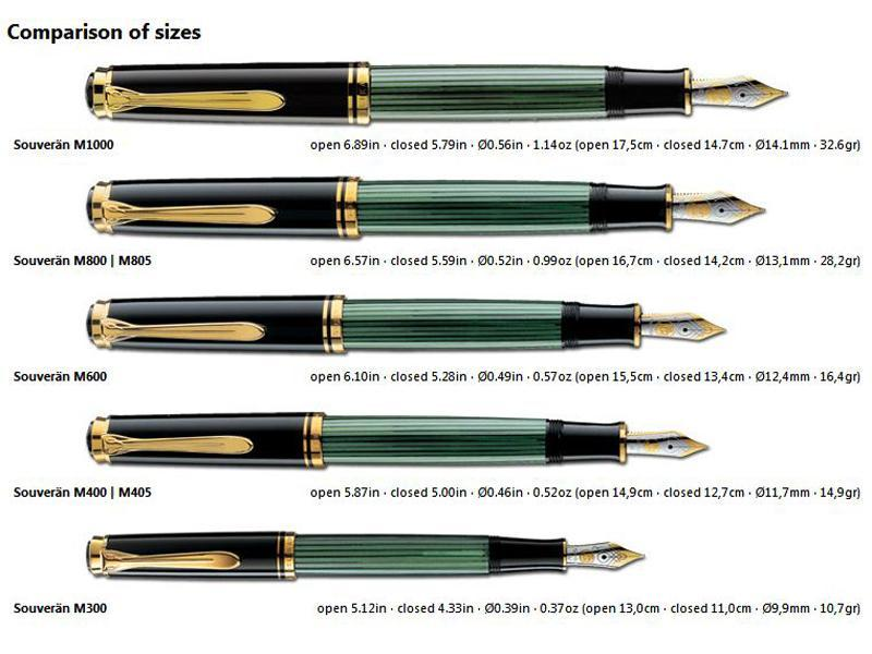 Pelikan Souveran Comparison of sizes